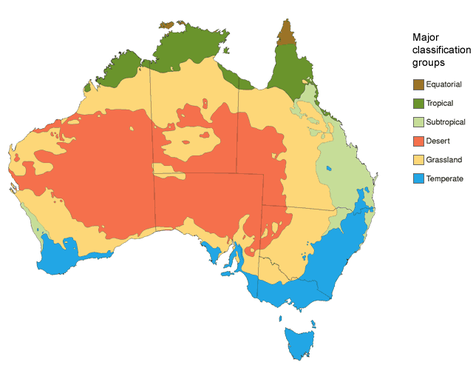 physical characteristics that make australia unique climate and weather